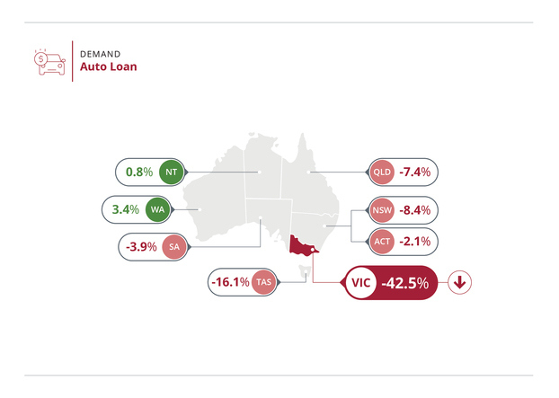 automatic loan